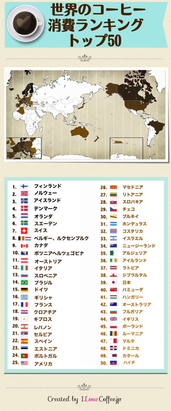 world_coffee_map