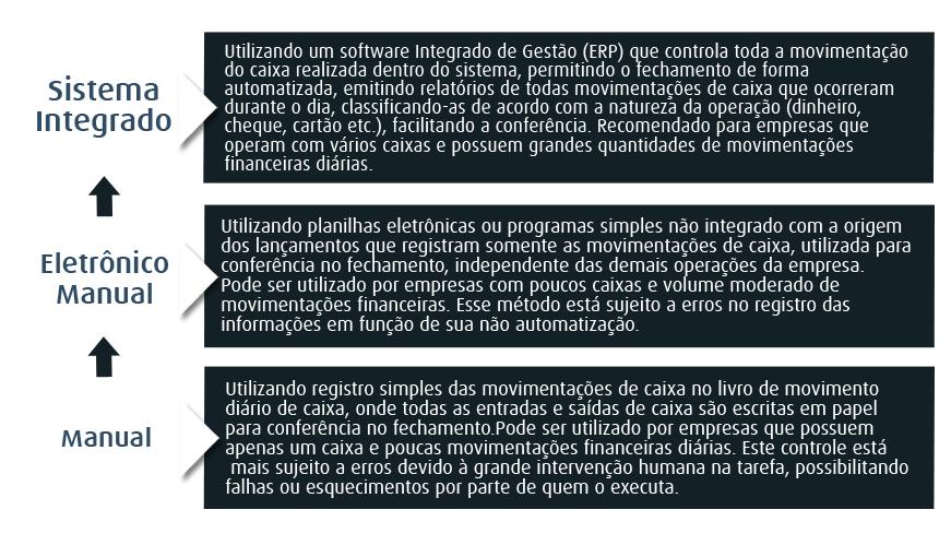 FECHAMENTO DE CAIXA