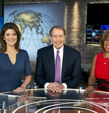 Go Behind the Scenes of CBS This Morning and Meet the Anchors in New York