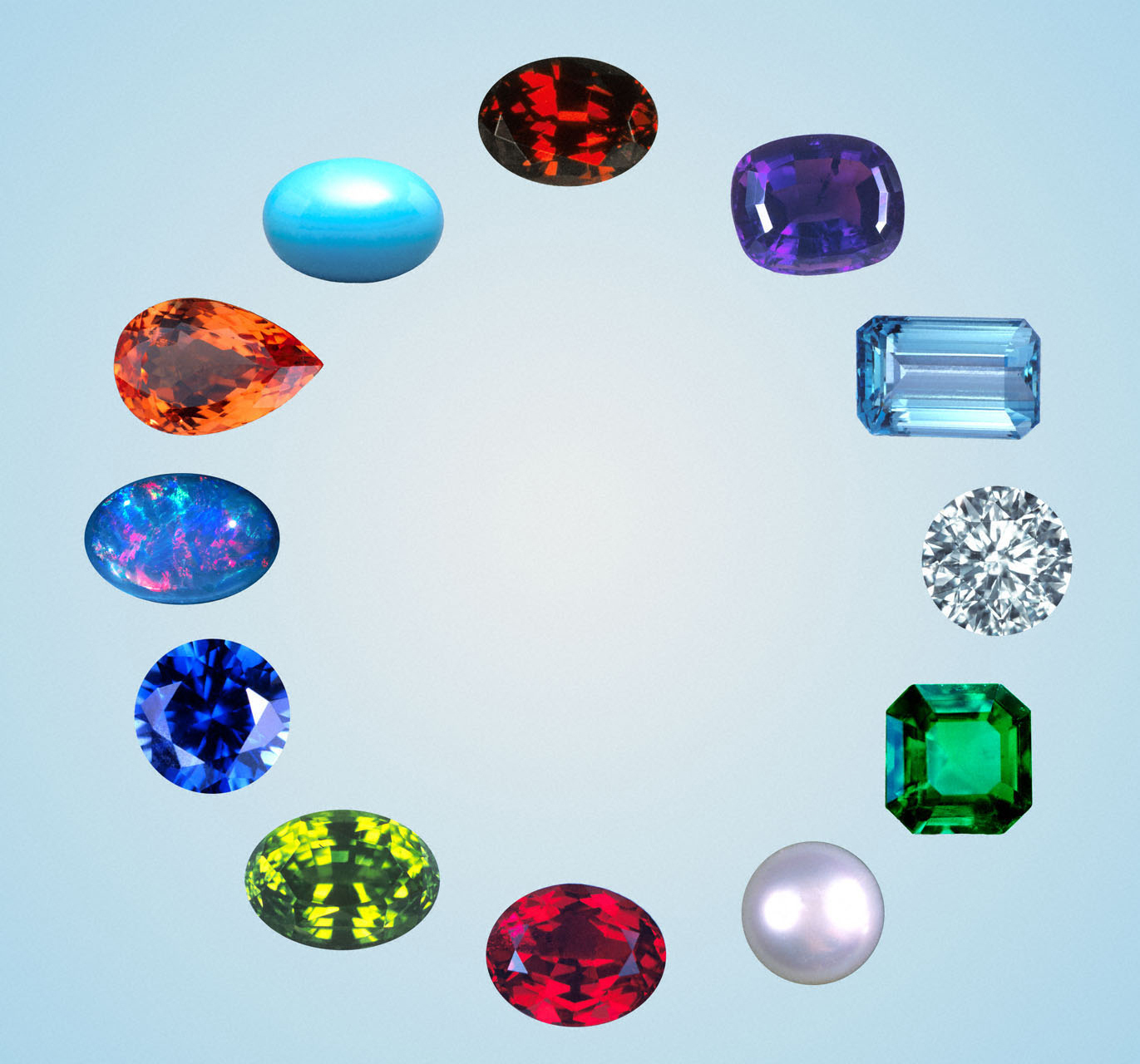 Gemstone list with pictures
