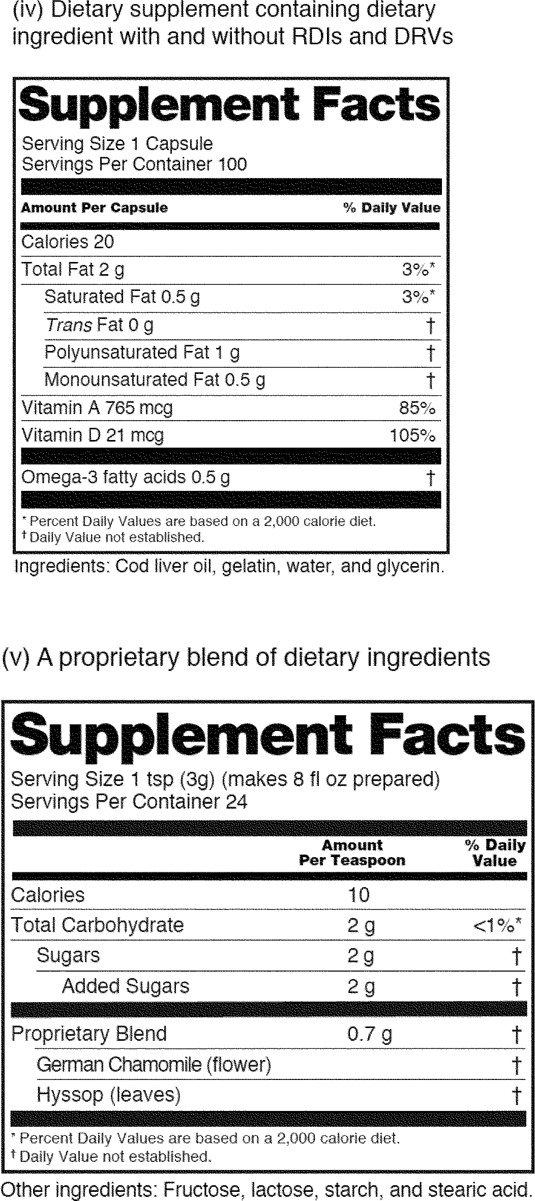 nutrition labels template