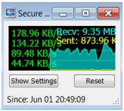IronKey Secure Session Bandwidth Meter