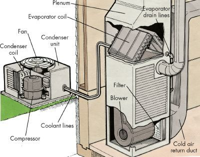 Air-conditioning-repair-tips