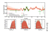 The Interior And Atmosphere Of The Habitable-zone Exoplanet K2-18b