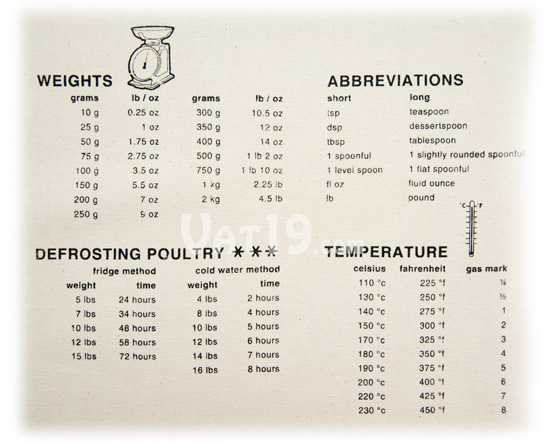 Cooking Guide Apron weights, abbreviations, defrosting poultry, and ...