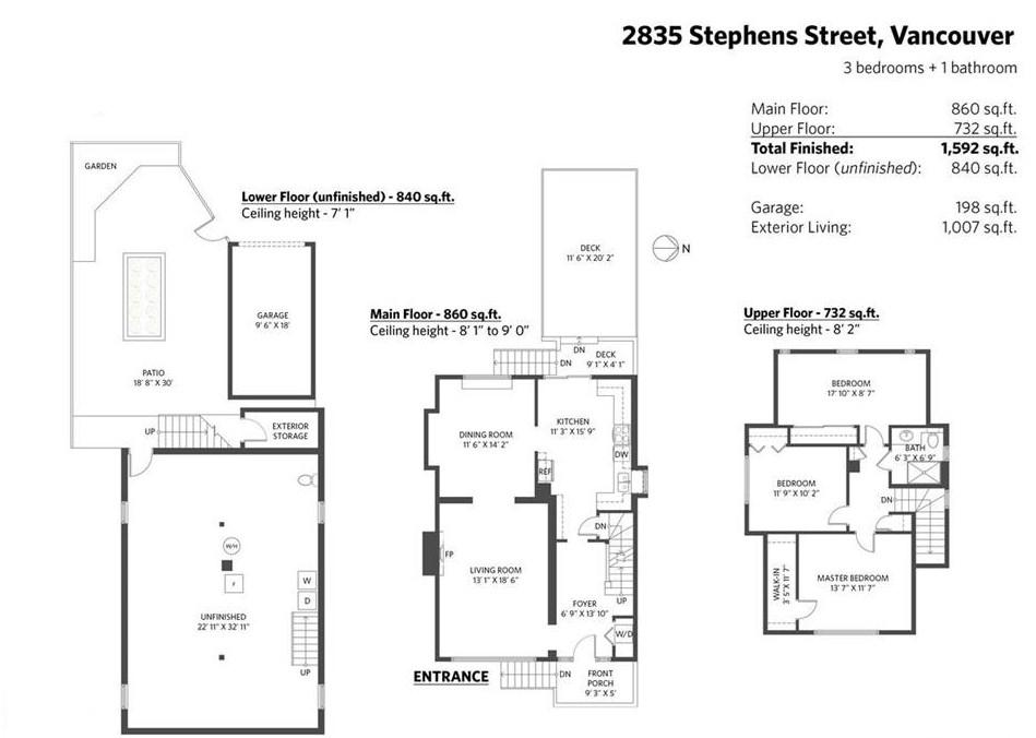 2835 STEPHENS STREET - MLS® # R2435782