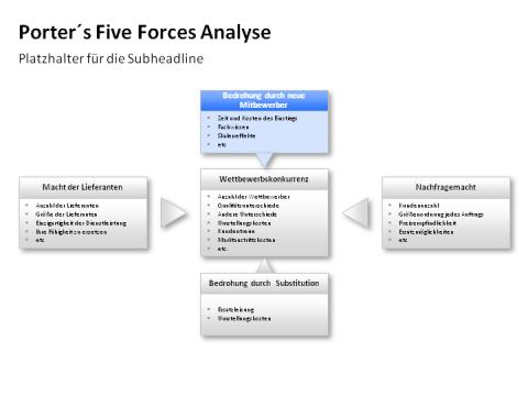 thai airways porter 5 force model