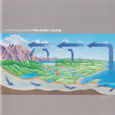CD MATTHEW GOOD BAND - THE AUDIO OF BEING (USADO/IMP)