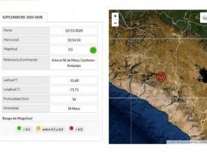 En las últimas 24 horas hubo ocho sismos