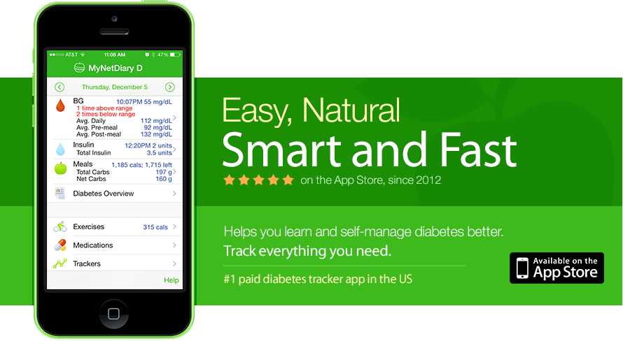 The Best iPhone Diabetes Tracker App | MyNetDiary