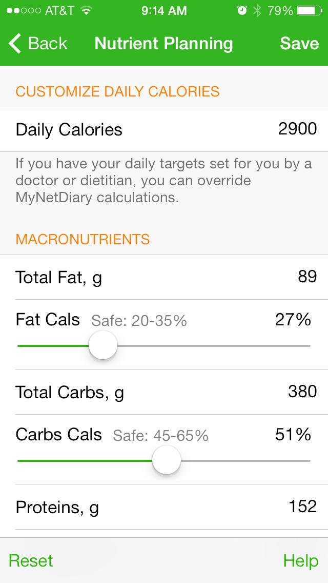 2900 Calorie Diet Plan