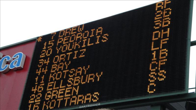 Boston lineup