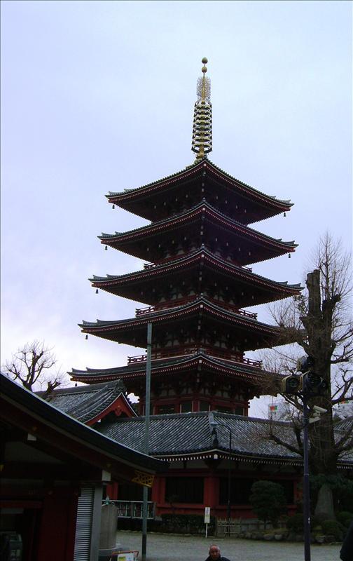 Sensoji Temple•Tokyo