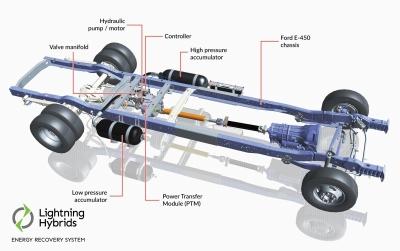 The hybrid cutaway.