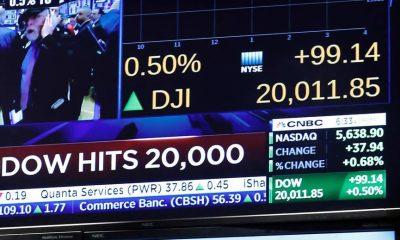 Dow-20000