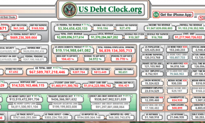 US-Debt-Clock