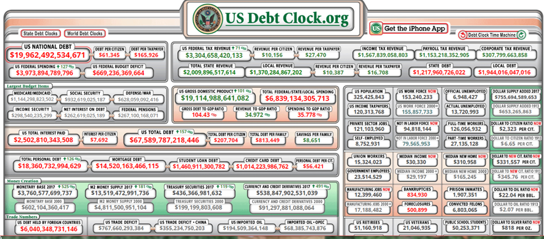 US-Debt-Clock