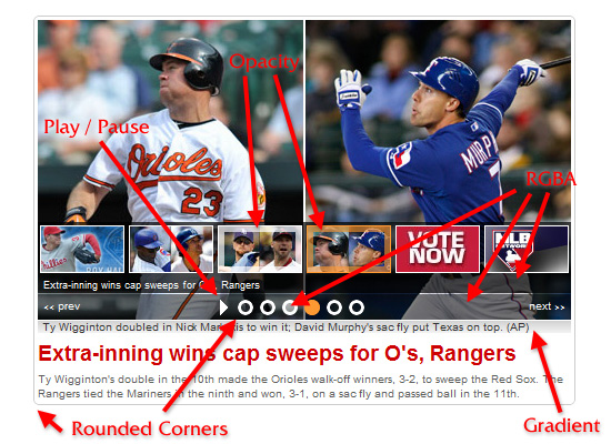 MLB Content Switcher Using CSS3