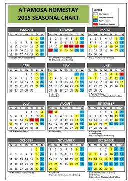 2015_seasonal_chart
