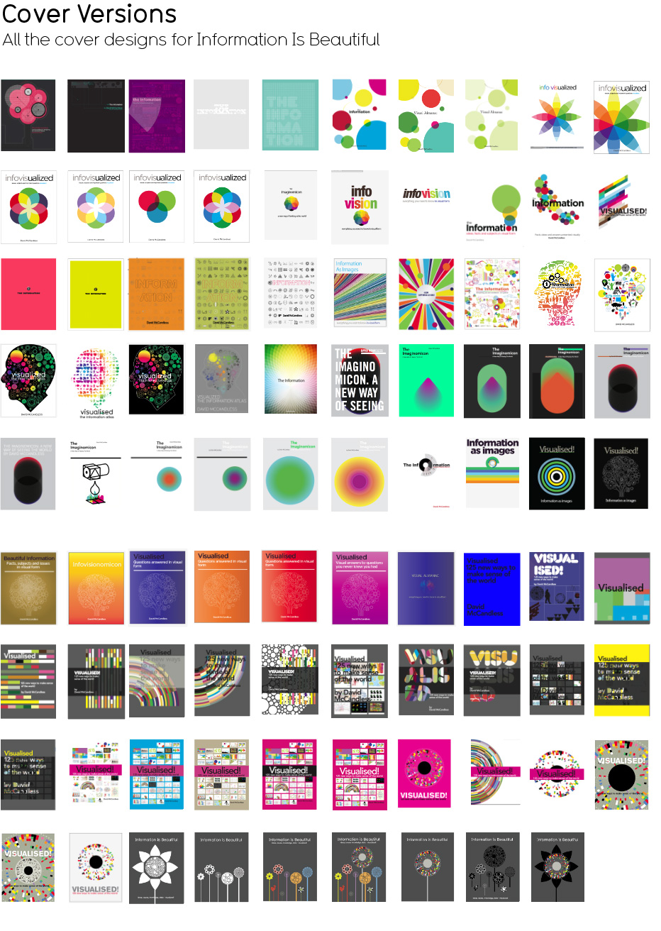 Cover Versions | Information Is Beautiful