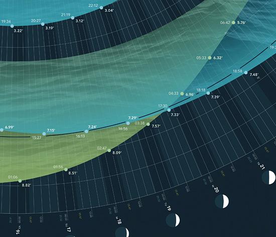 Tide Prediction - Wilfred Castillo - Information is Beautiful