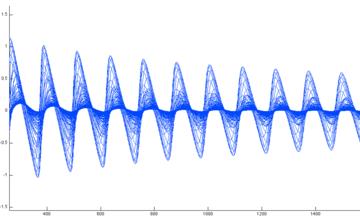 Methode_inedite_analyse_modale_pheneomenes_transitoires