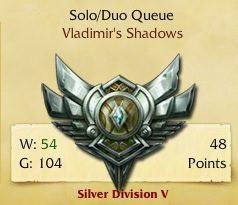 88 Champions, Silver Division 5, 56 Skins