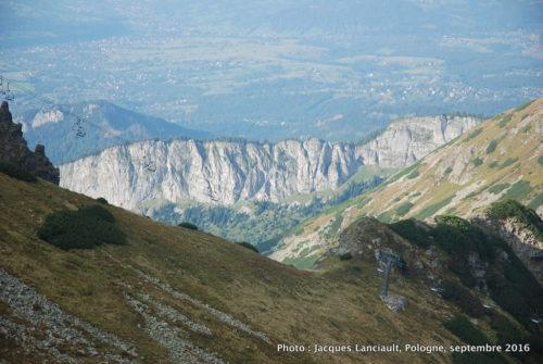 Mont Kasprowy Wierch, Tatras, Pologne