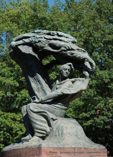 Monument à Frédéric Chopin, parc Łazienki, Varsovie, Pologne