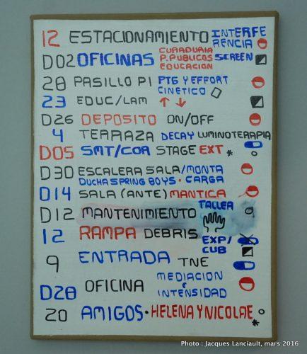 Museo de Arte Latino Americano, quartier Palermo, Buenos Aires, Argentine