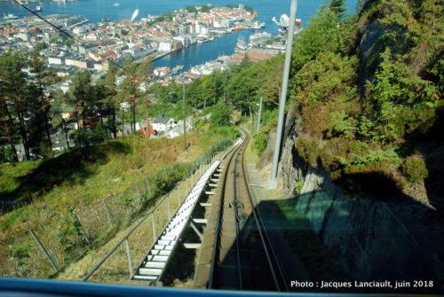 Fløibanen, Bergen, Norvège