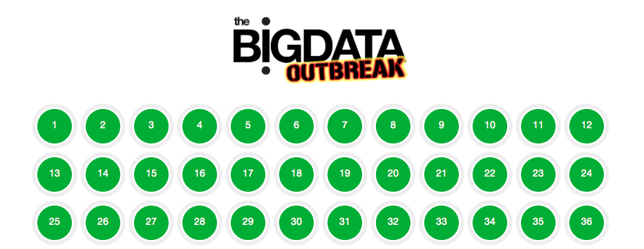 Big Data Outbreak