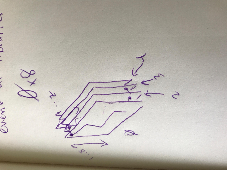 design sketch idea