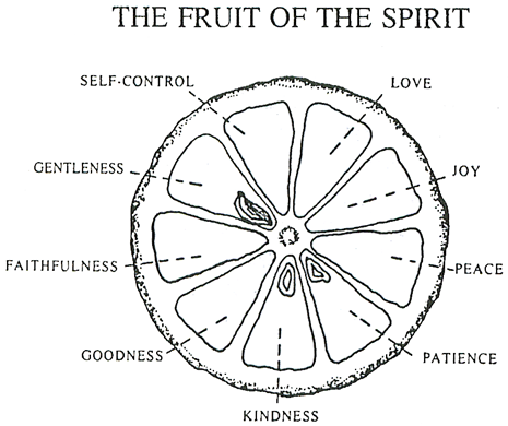 Awesome Fruit Of The Spirit Coloring Pages Photos - Triamterene.us ...