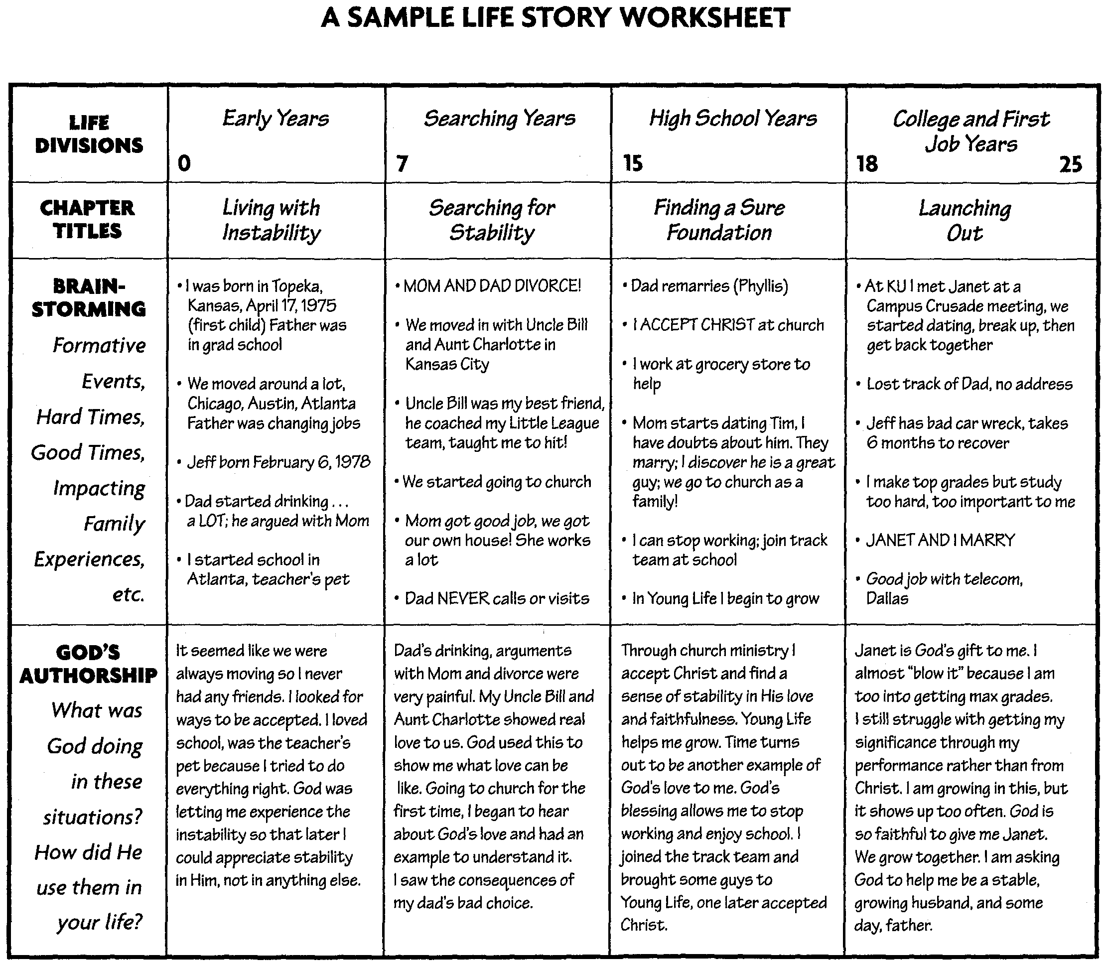 Faith Library – Family Roles in Addiction Worksheets