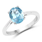 2.25 Carat Genuine London Blue Topaz .925 Sterling Silver Ring