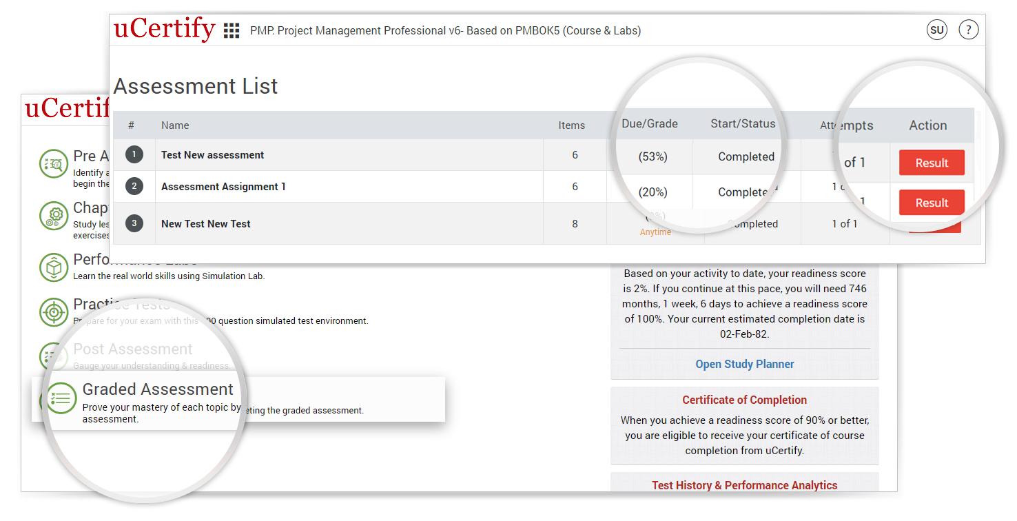 Assessment Status
