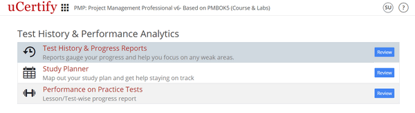 The figure is showing the Test History & Performance Analytics page.