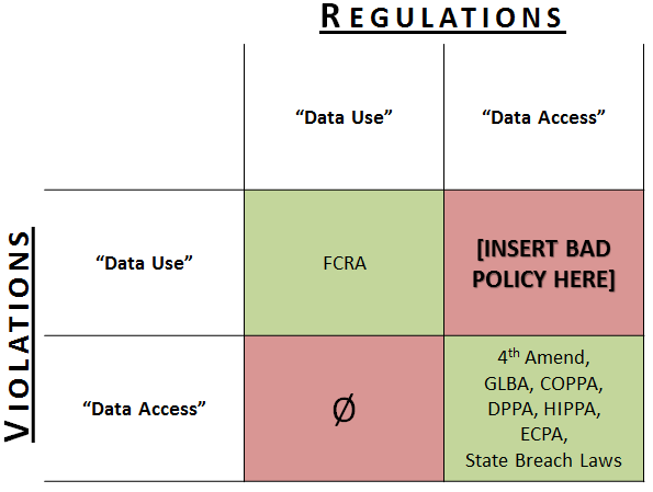 Violation/Regulation Confusion Matrix