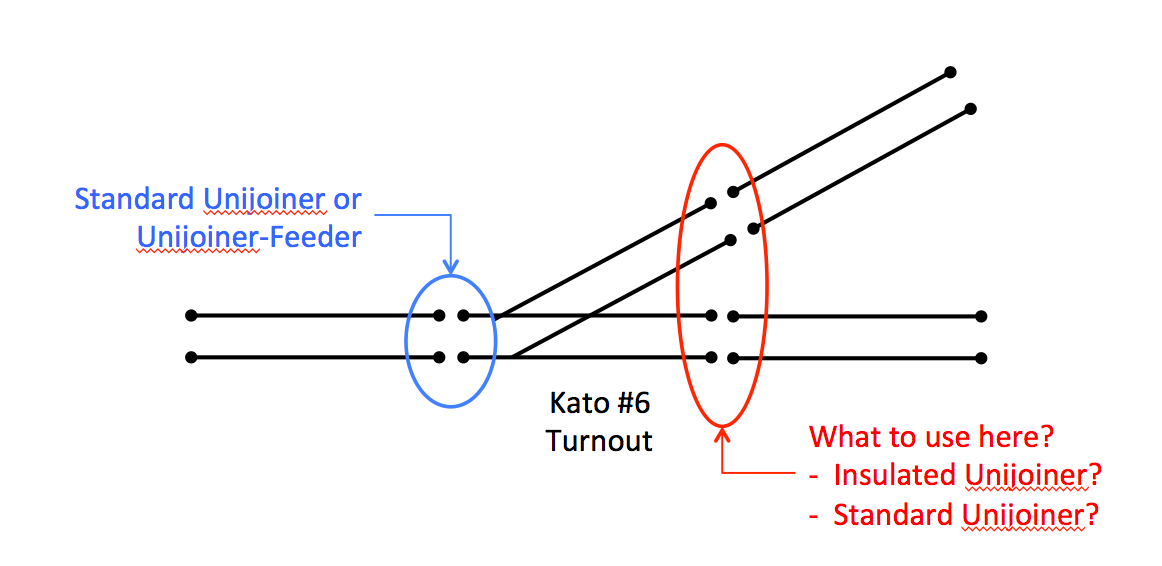kato turnouts wiring diagram today wiring diagram update Ethernet Crossover Cable Wiring at Turnout Crossover Wiring Diagram Turnout