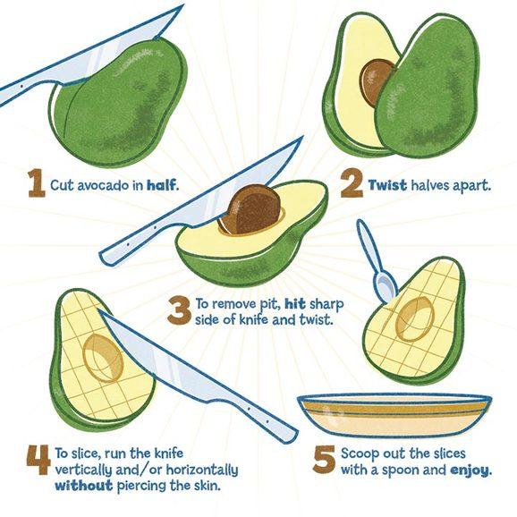 How to Cut Avocado