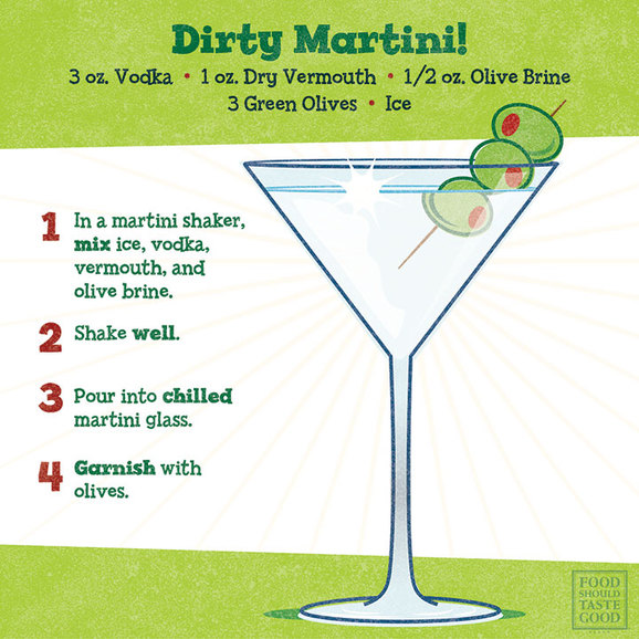 Exceptional How To Make A Martini With Vodka X X.us 2017
