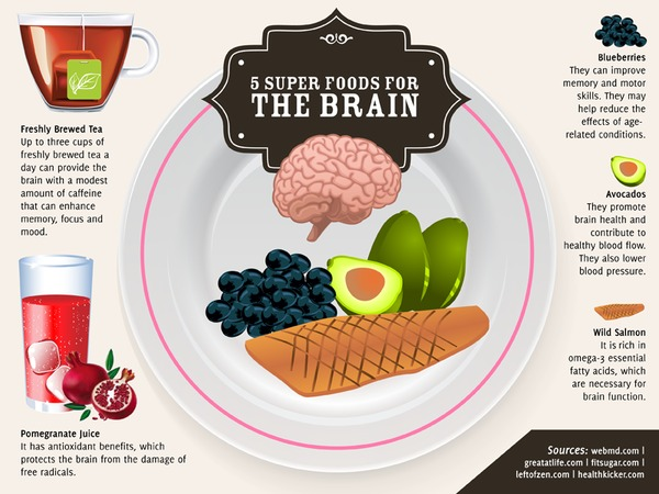 Brain healthy foods 2