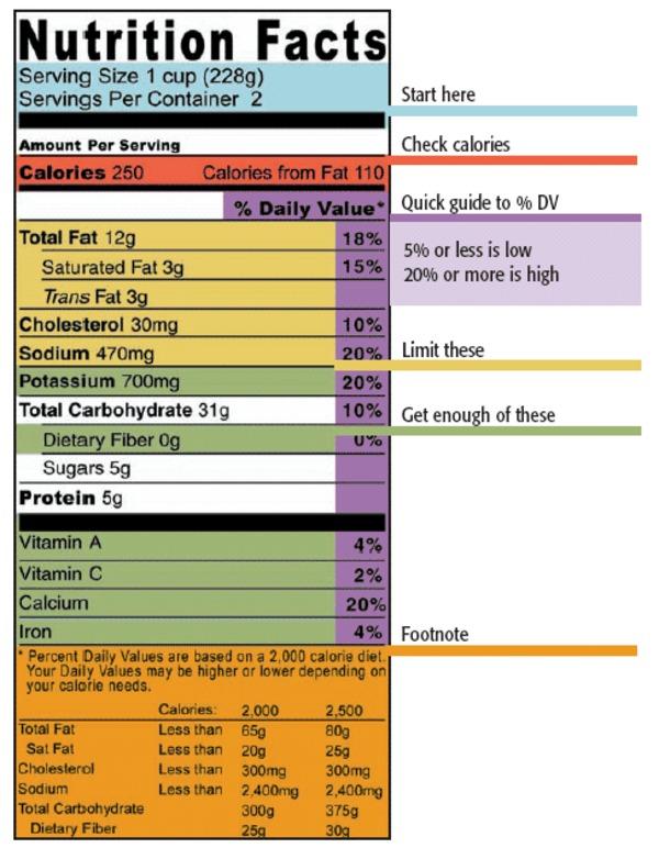 Αποτέλεσμα εικόνας για mike's hard lemonade nutrition facts