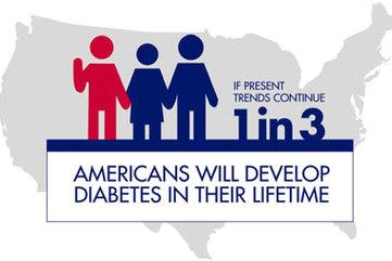 Diabeteslogo