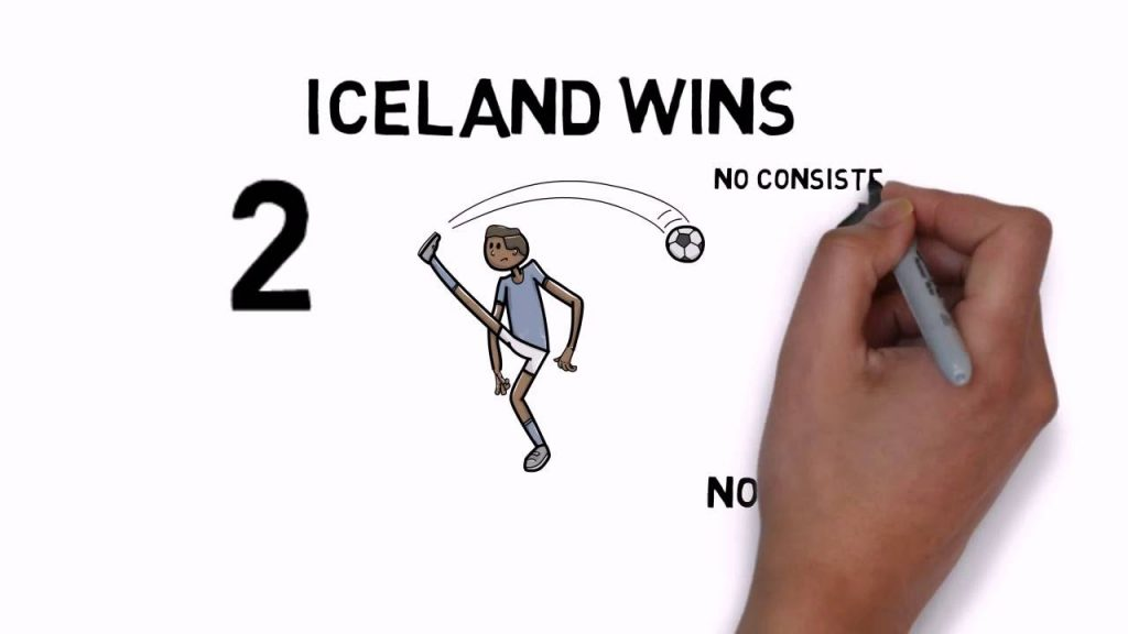 Iceland England Result. Euro 2016. England loses against Iceland. Iceland wins. Football news.
