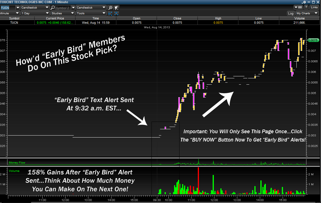 Early bird alert chart example