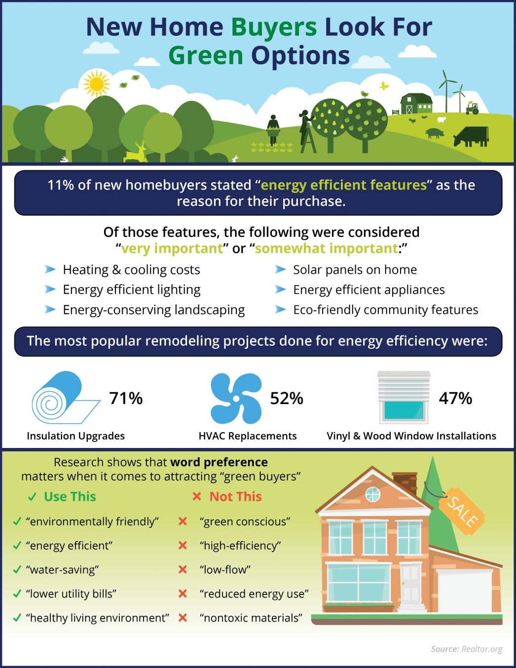 Go-Green-Infographic-STM