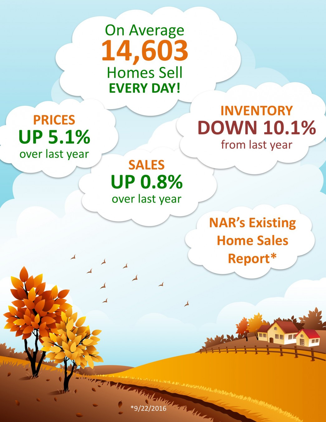 Lack of Existing Home Sales Inventory Impacting Sales [INFOGRAPHIC] | MyKCM