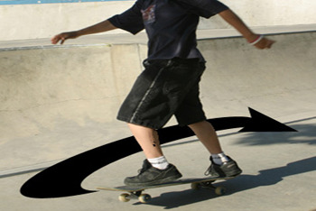 Learn to skate sports world